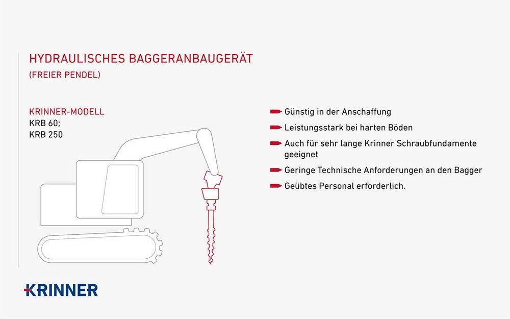Hydraulisches Baggeranbaugerät - Freies Pendel